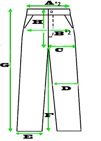 Spodnie męskie - wymiary